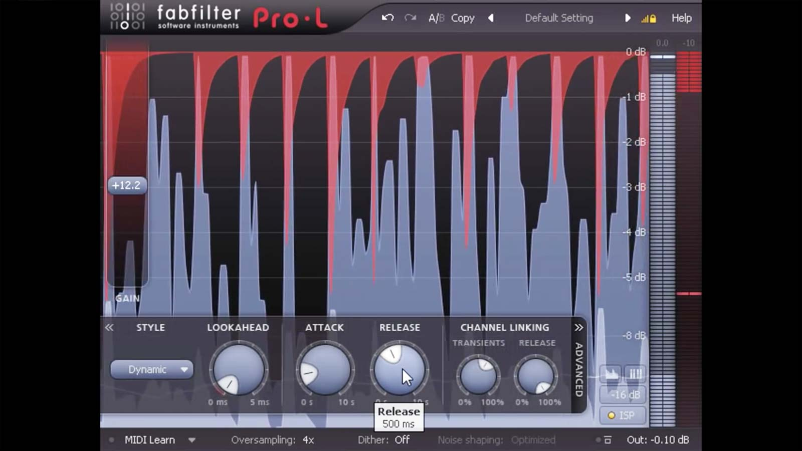 What's the Best Limiter? : Audio Engineering, Video, Music